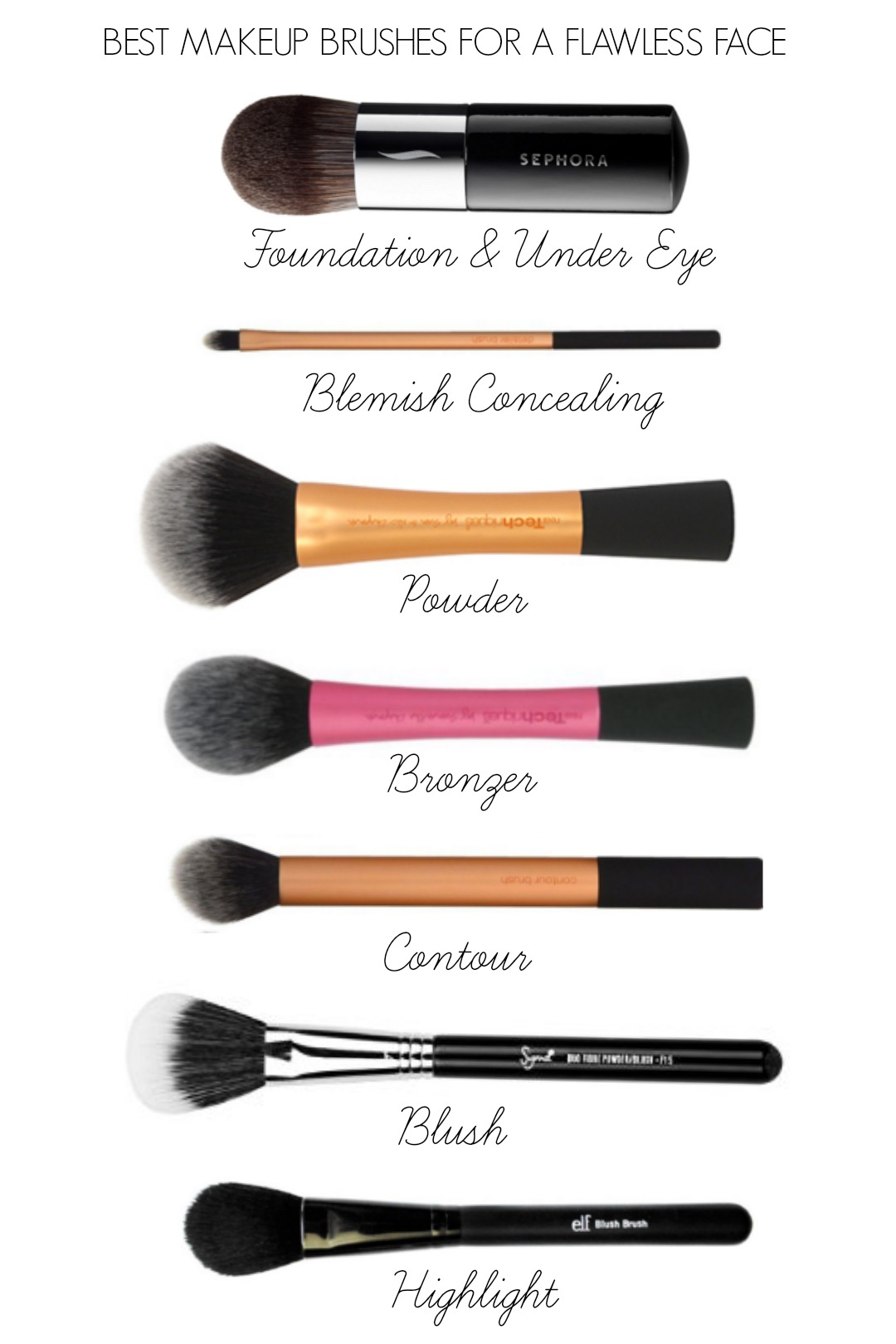 Best-makeup-brushes-for-flawless-face